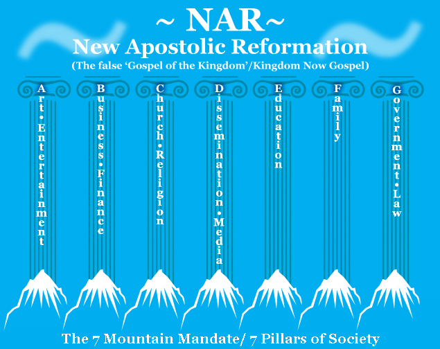 False-Gospel_NAR