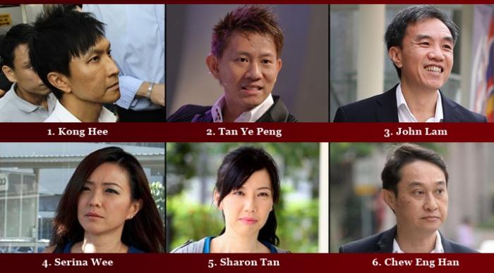 Six Accused