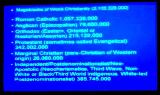 nar-christianstatistics-wagner-leaked