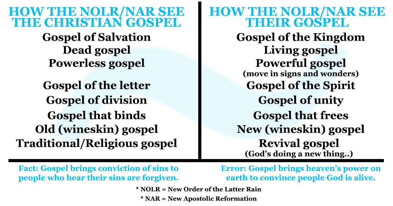 Nz aog hillsong church watch new order of the latter rain new apostolic reformation gospel sciox Images